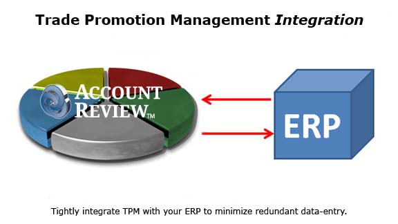 Trade Promotion Management with your ERP System