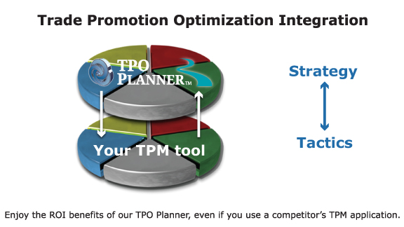 Trade Promotion Optimization with your TPM Tool